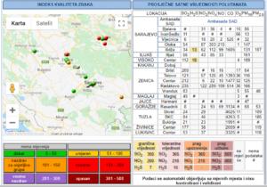 Zagađenje zraka u BiH